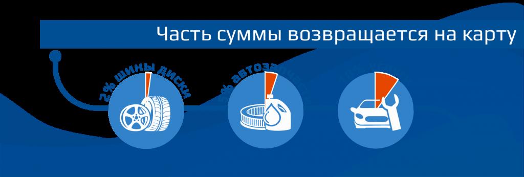 Бонусная система АВТОГИК 2.png